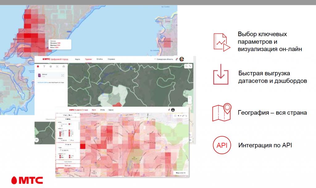 МТС. Путь к «умному городу»: проекты цифровой трансформации региона