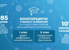 Минцифры организует подготовку кадров для IT
